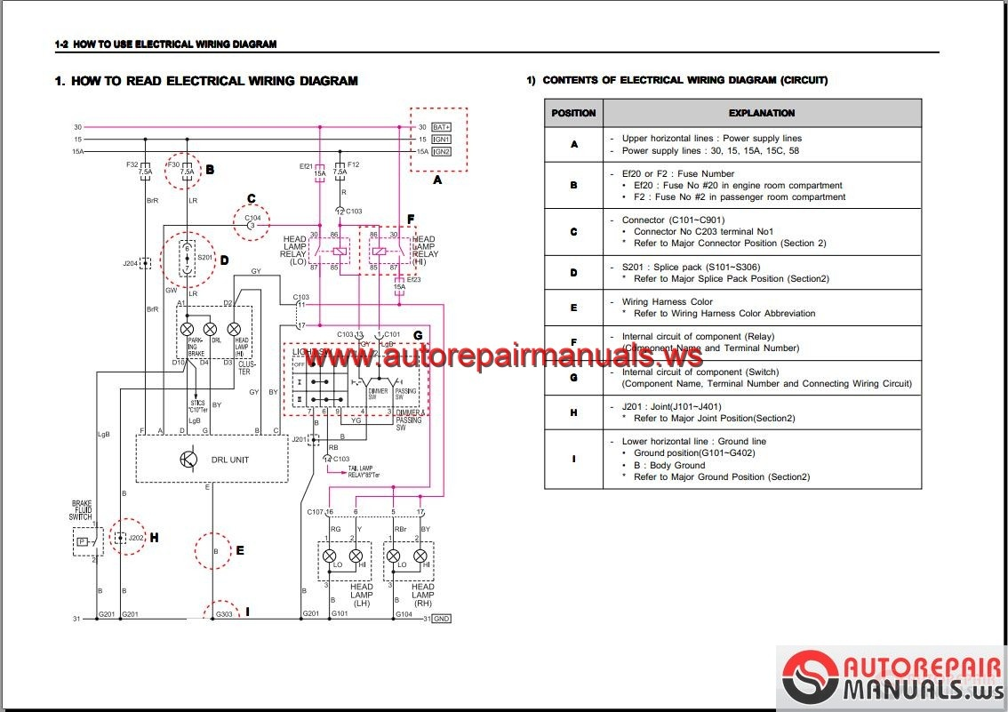 ssangyong korando service manuals and electric wiring diagrams rh autorepairmanuals ws ssangyong musso radio wiring diagram ssangyong musso sports wiring diagram