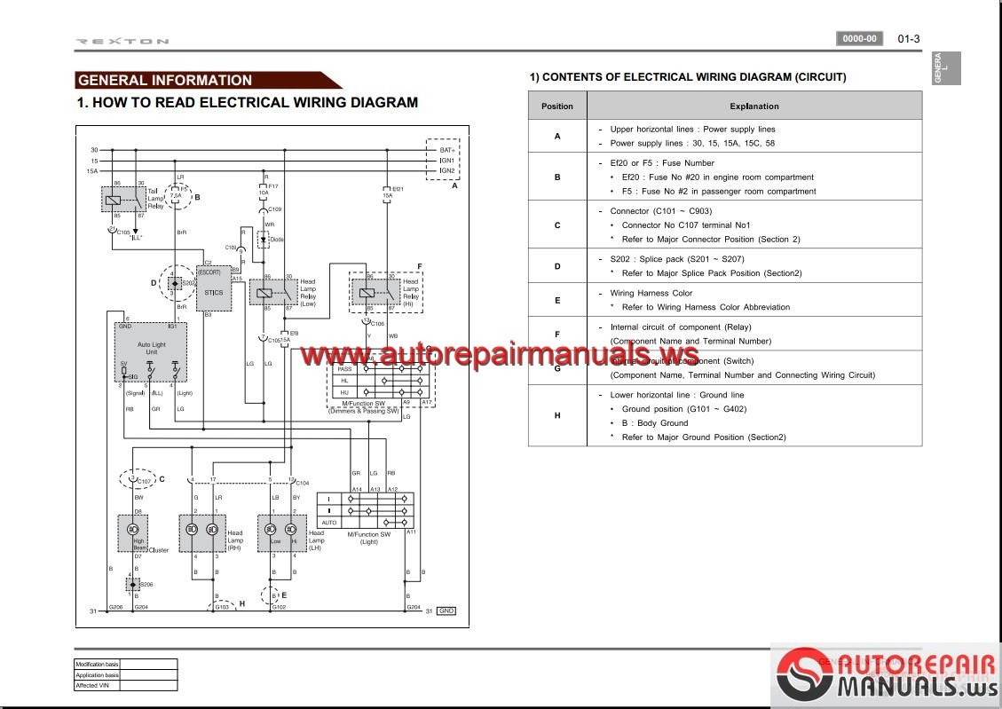 Wiring Diagram Manual Wdm : Ssangyong new rexton y service manuals and