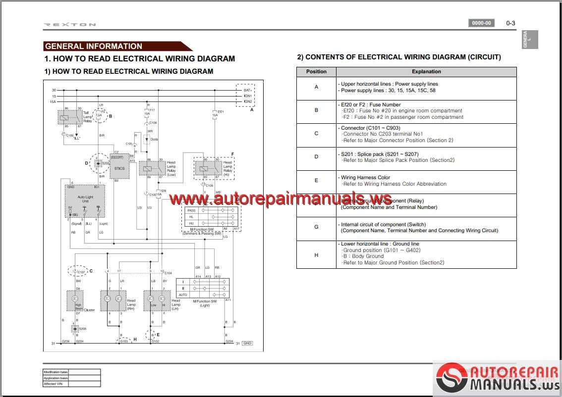 SsangYong_Rexton_Y270_200709_Service_Manuals_and_Electric_Wiring_Diagrams ssangyong rexton y270 2007 09 service manuals and electric wiring ssangyong musso wiring diagram at gsmx.co