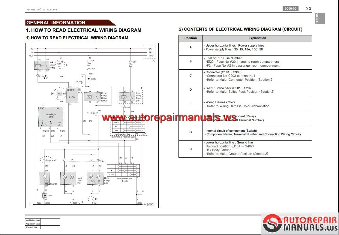 Ssangyong Rexton Y280 200801 Service Manuals And Electric Wiring Read Electrical Diagrams Engine Diagram Easy Size 250mb Language English Type Pdf Img