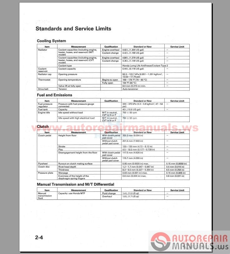 honda cr-z service manual pdf