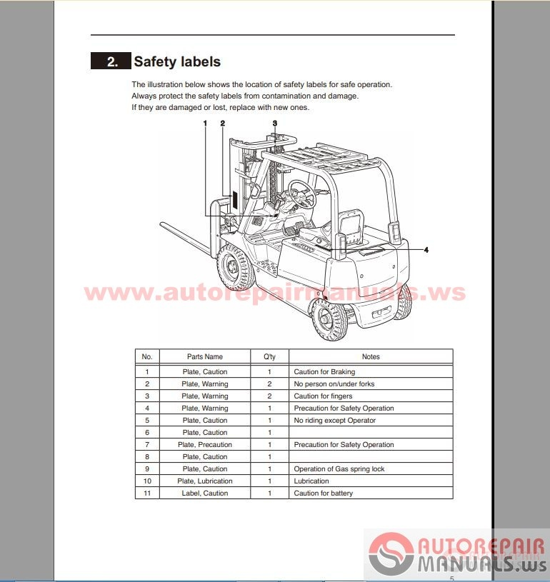 mitsubishi forklift trucks mcfe  06 2014  full model