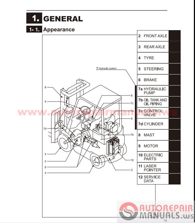 heavy truck fuse panel  heavy  free engine image for user manual download