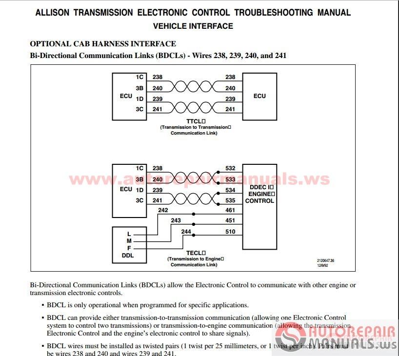 Universal Allison DOC v13 0 0 + Instruction [03 2015]   Auto