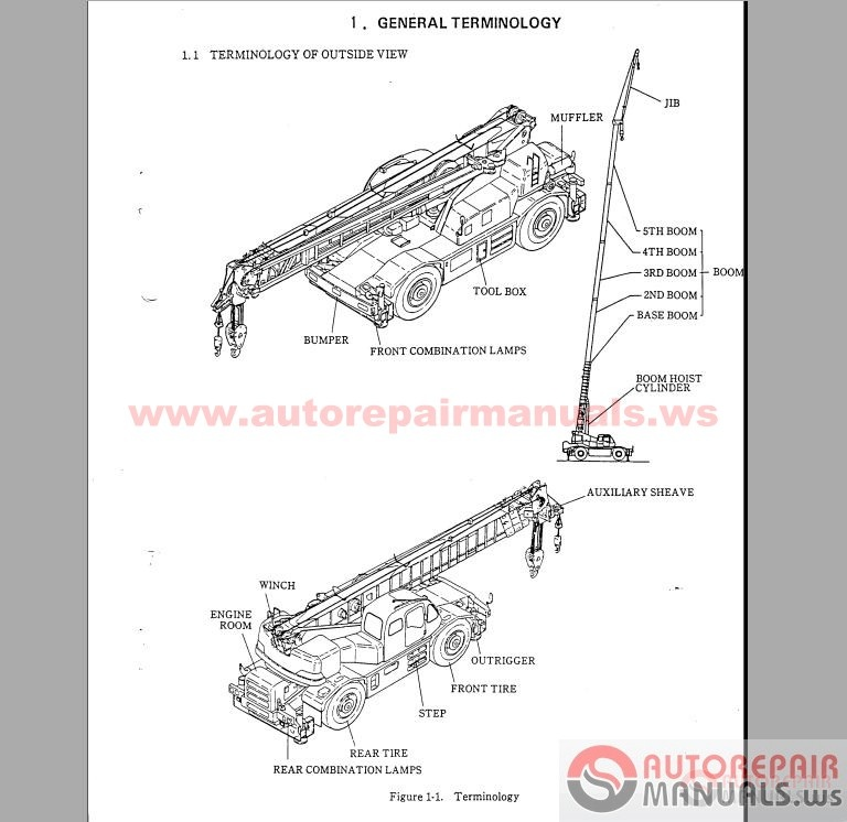 kobelco crane all shop manual  operator  u0026 maintenance