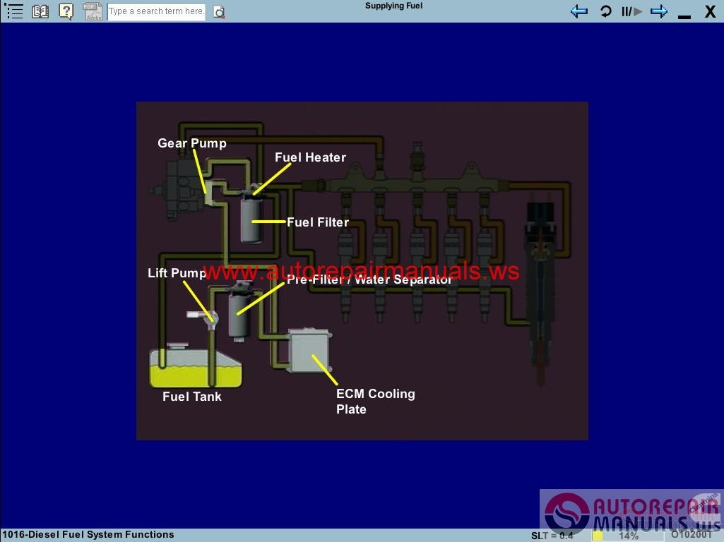 clark forklift engine fuel system diagram cng systems