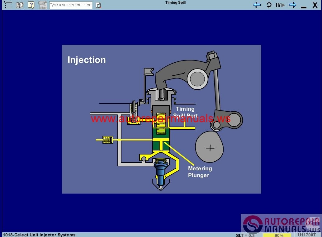 mins_Virtual_College_Training_Diesel_Fuel_System8 Qsb Wiring Diagram on