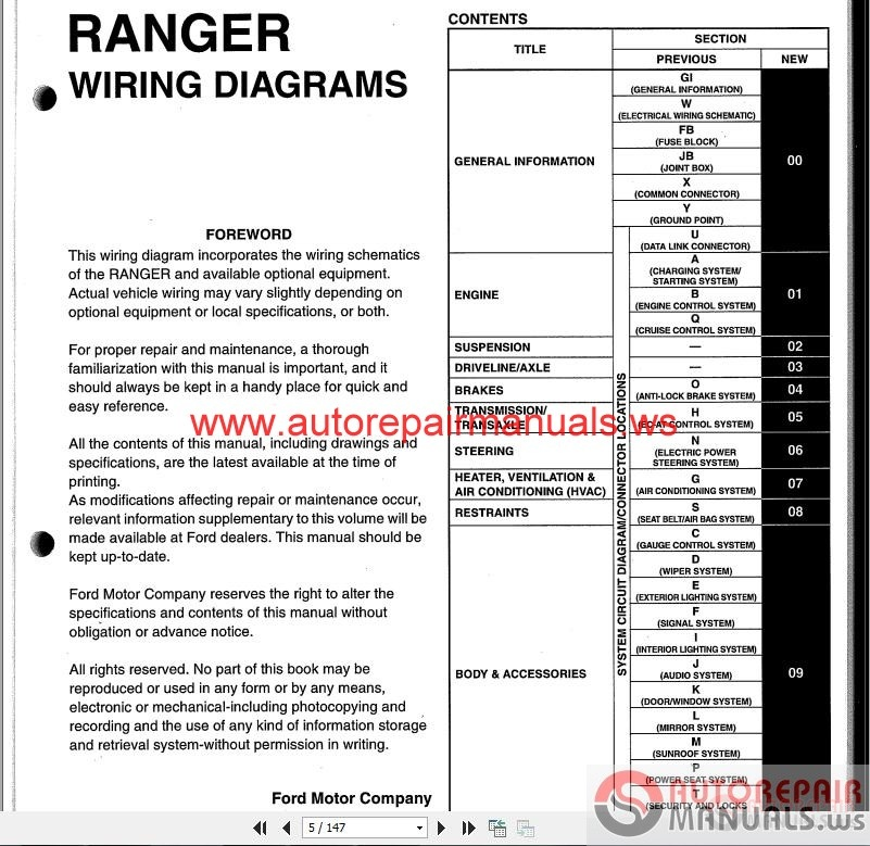 Ford Ranger 2005 2010 Service Repair Manual Auto Repair