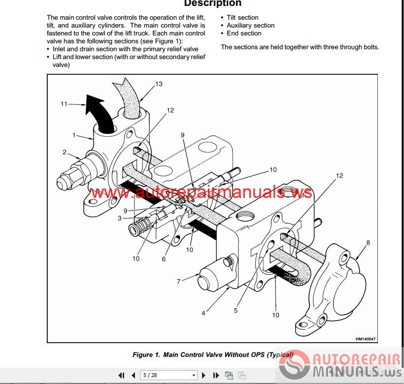 Yale forklift full set pdf parts manuals auto repair manual img cheapraybanclubmaster