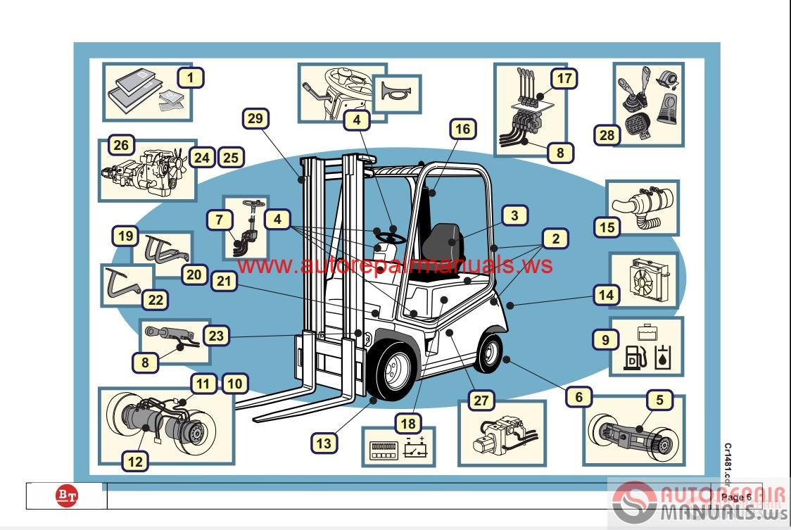 Versa Lift Lifting Capacity Toyota Forklift Load Chart additionally Lifting Control moreover Pict Sloped Rack Storage And Distribution Vector Stencils Library also Mitsubishi Diesel Engines S L S L S L S L Service Manual Pdf additionally Fd. on forklift diagram