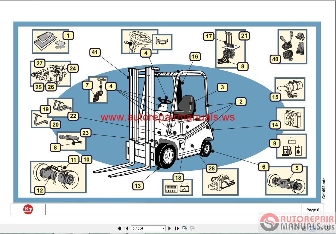 Cesab Forklift Spare Parts Catalog Cd Auto Repair Manual