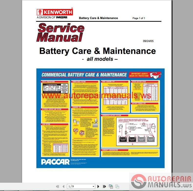 Kenworth Truck Service Manual Owner Manual Diagram All border=