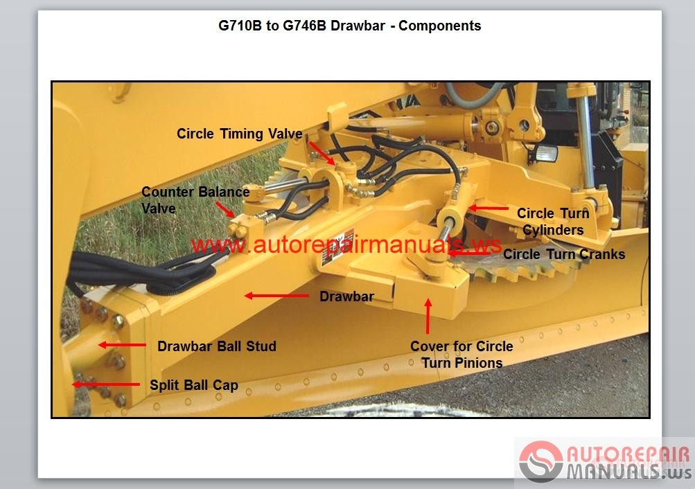 Volvo Motor Grader Step 1 Technical Training Auto Repair
