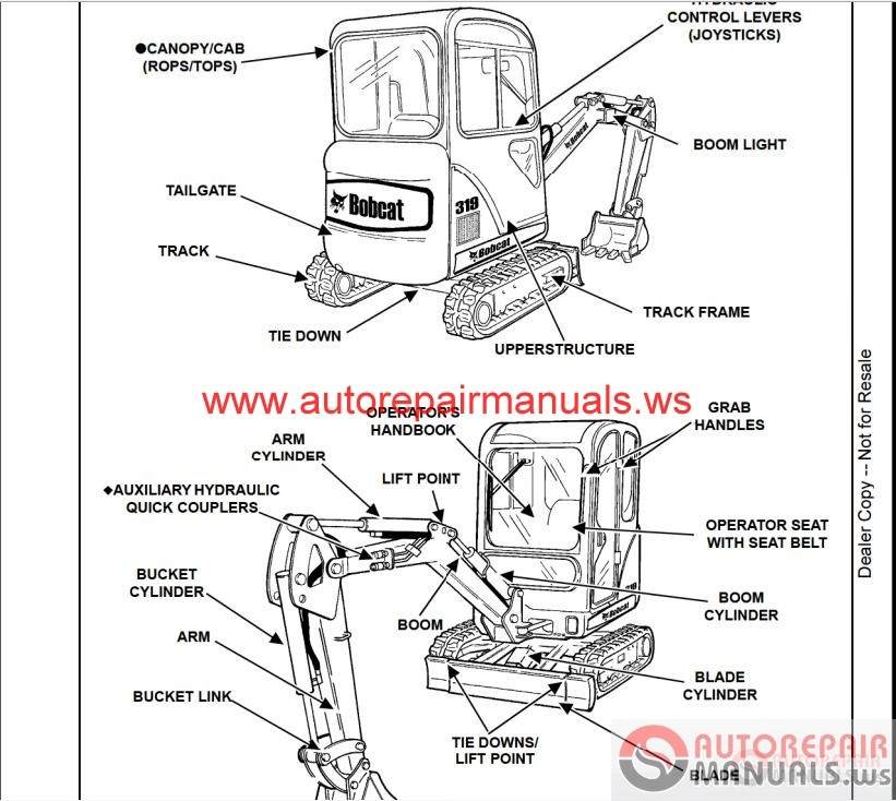 Watch moreover 4688 furthermore Bobcat S175 S185 Turbo Repair Manual Skid Steer Loader also Bobcat 753 Service Repair Manual Pdf together with Bobcat T190 Electrical Diagram. on bobcat s250 hydraulic diagram