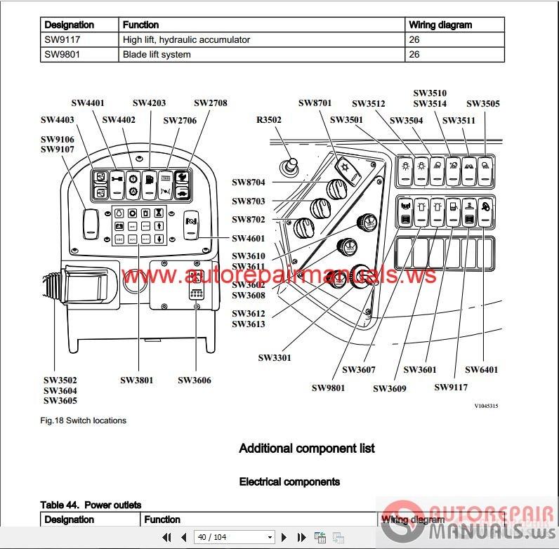 volvo construction equipment parts catalog