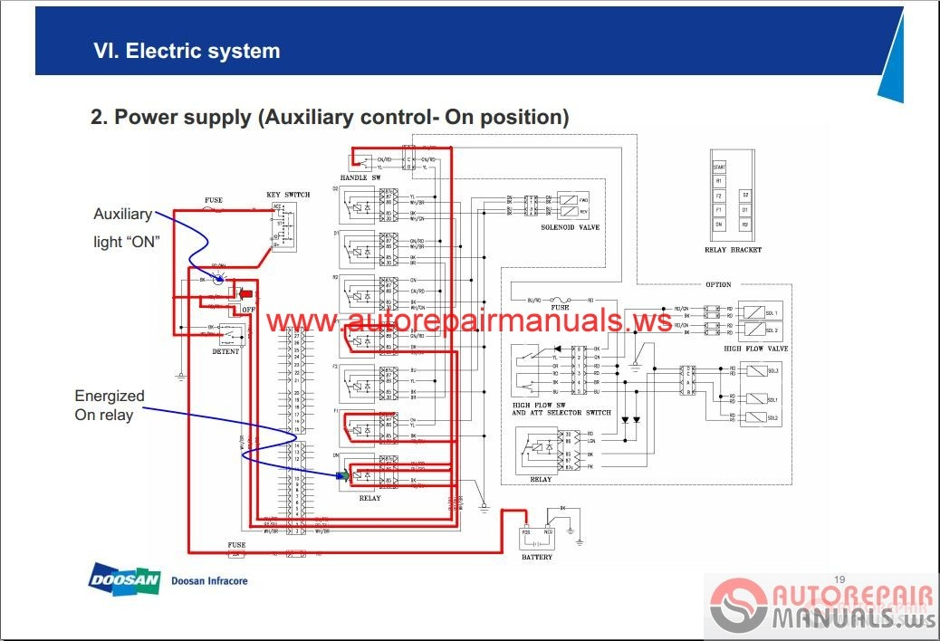volvo d13 wiring volvo get free image about wiring diagram