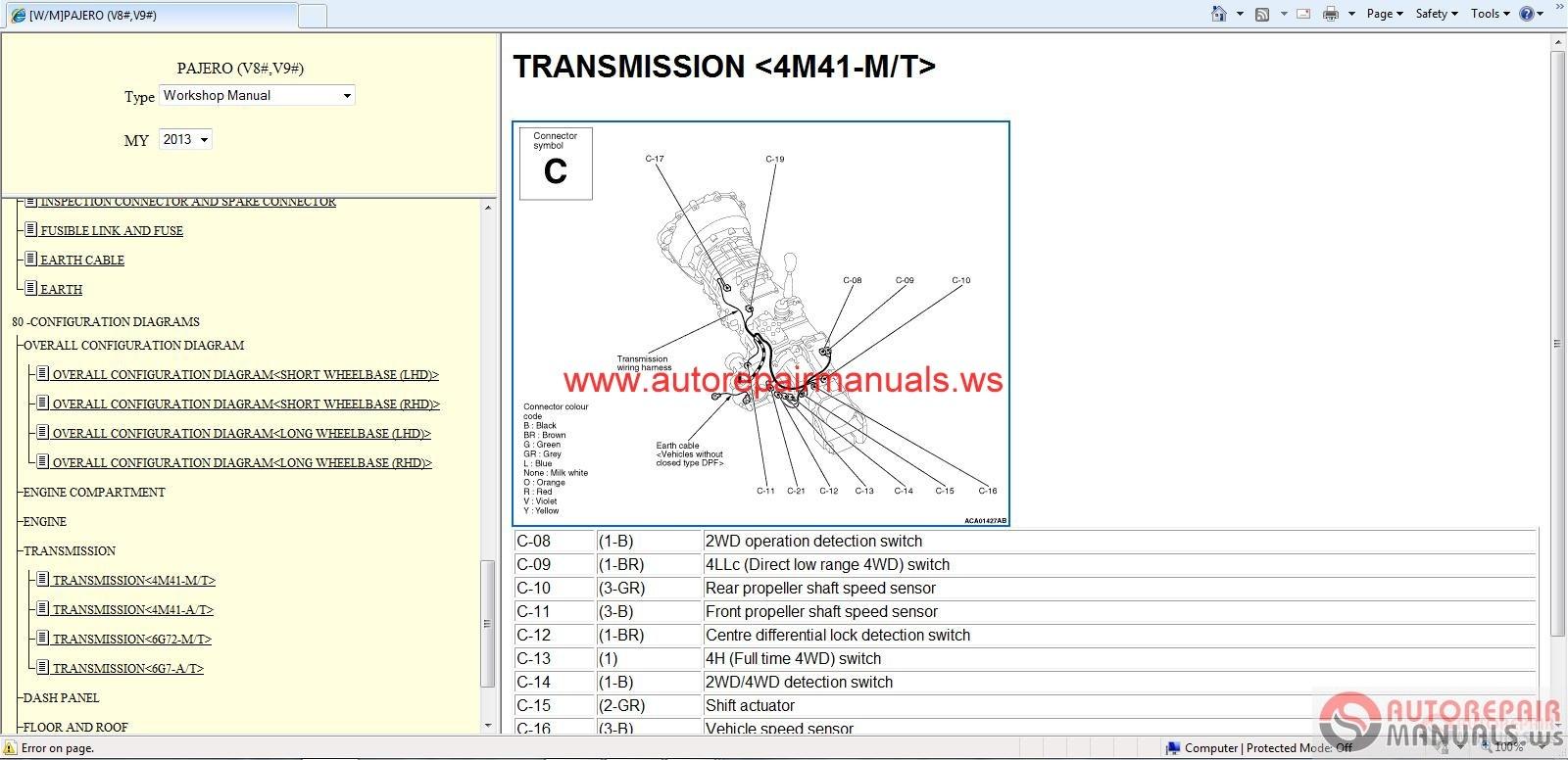 Mitsubishi Pajero 2013 Service Manual