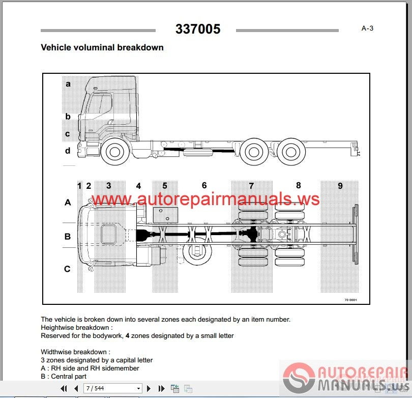 Electrics - Renault Trucks T - Euro Vi