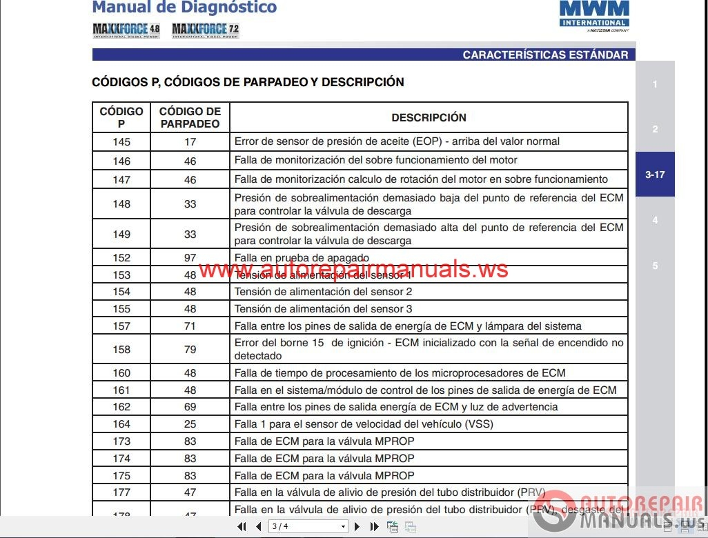 Mwm Fault Codes  Spanish  U0026 English Version