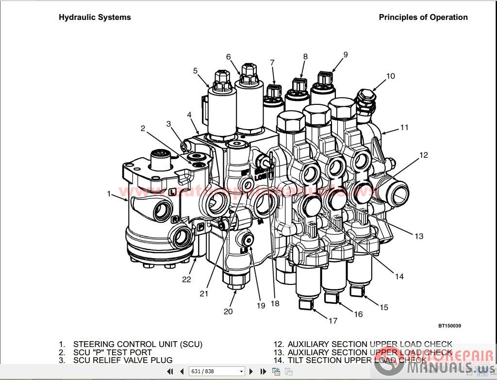 Chevy 3500 Vs Ford 250 additionally Nissan 300zx Alternator Wiring Diagram together with Toyota Engine Parts Diagram 2 5 besides Hyster S120xms Forklift Wiring Diagram additionally Nissan Forklift Engine Diagram. on s nissan forklift parts diagram auto wiring