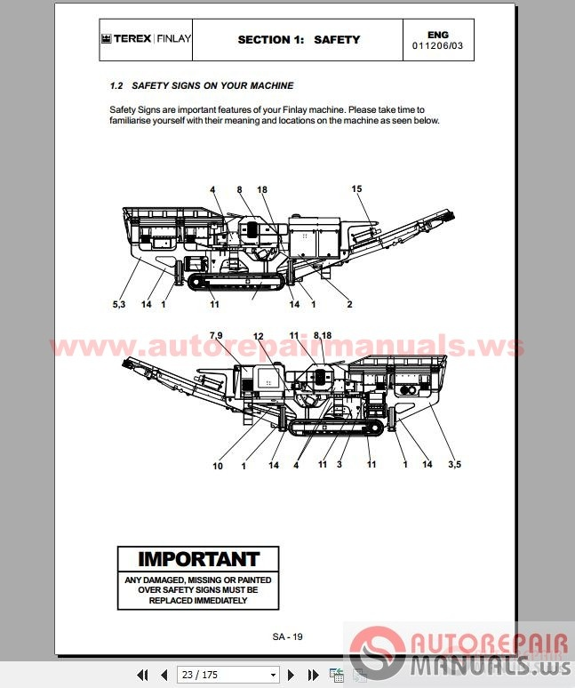 Mini Trophy Truck >> Terex Finlay J-1175 tracked mobile jaw crusher operation manual | Auto Repair Manual Forum ...