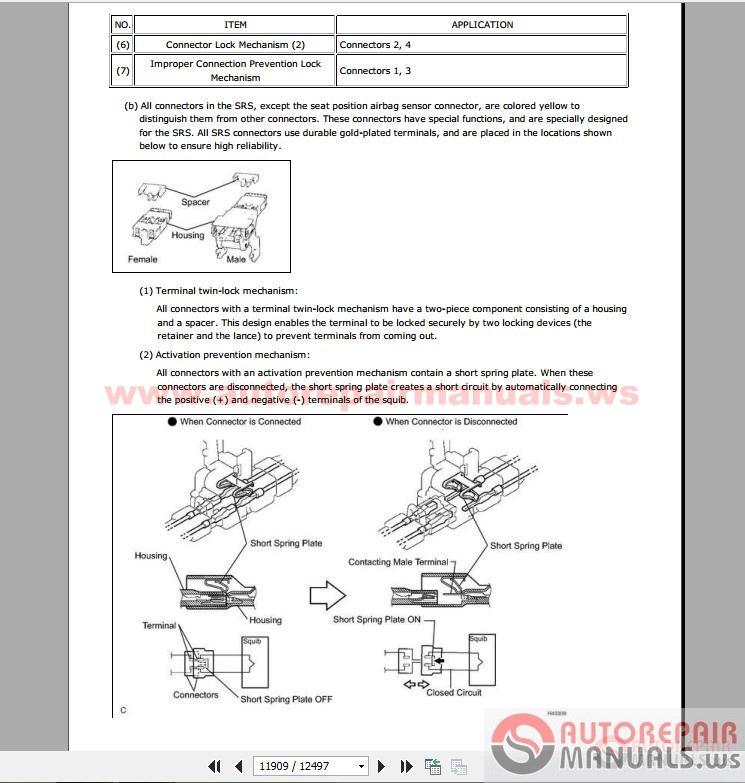 Toyota Tundra 2015 Service Manual