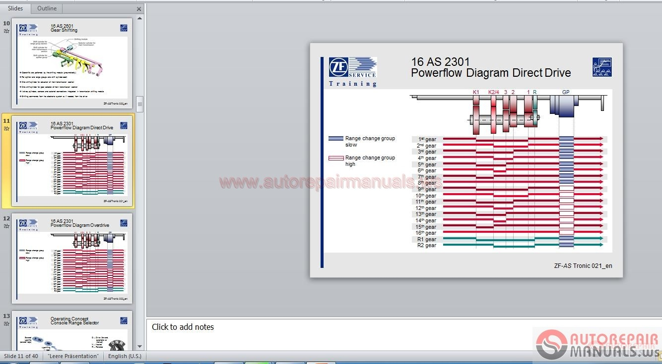 Zf As Tronic Service Training Auto Repair Manual Forum