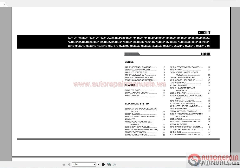 Ssangyong Korando C C205 2012 02 Workshop Manual