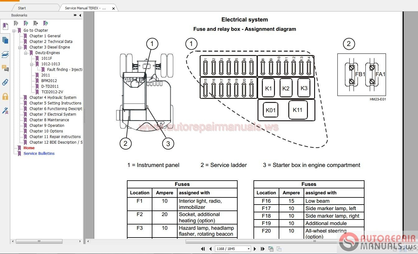 Terex Service Manual on Schematic Wiring Diagram