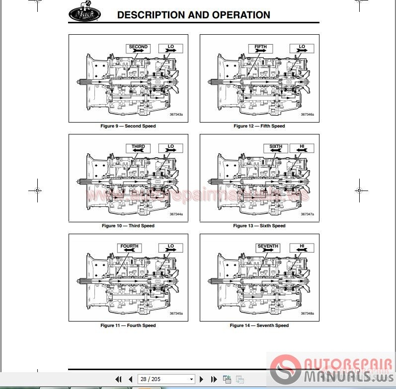 Vmack Pg furthermore Maxresdefault furthermore Mack Maxitorque Transmission T Service Manual also Maxresdefault also Request Assistance Hero. on mack truck wiring diagram