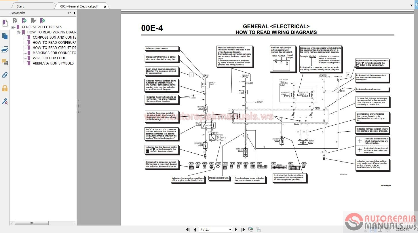 [DIAGRAM_38EU]  Mitsubishi Grandis 2004-2010 Workshop Manual | Auto Repair Manual Forum -  Heavy Equipment Forums - Download Repair & Workshop Manual | Mitsubishi Grandis Wiring Diagram |  | Auto Repair Manual Forum
