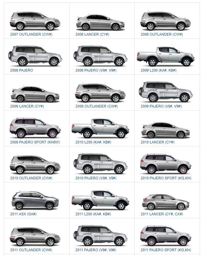 Mitsubishi Service Manuals  Sm  Tim  Brm  2007-2015 Online