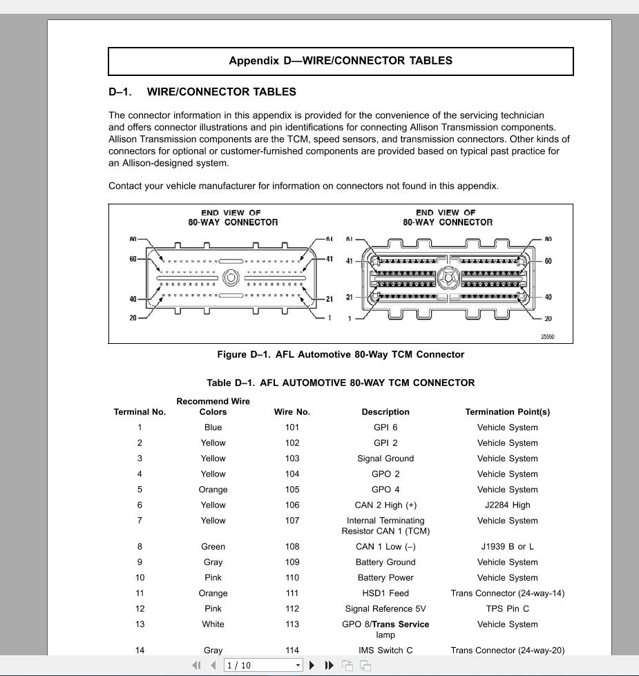 [DIAGRAM_34OR]  Allison DTCs Service Manuals and Wiring DVD | Auto Repair Manual Forum -  Heavy Equipment Forums - Download Repair & Workshop Manual | Allison Gen 4 Wiring Diagrams |  | Auto Repair Manual Forum