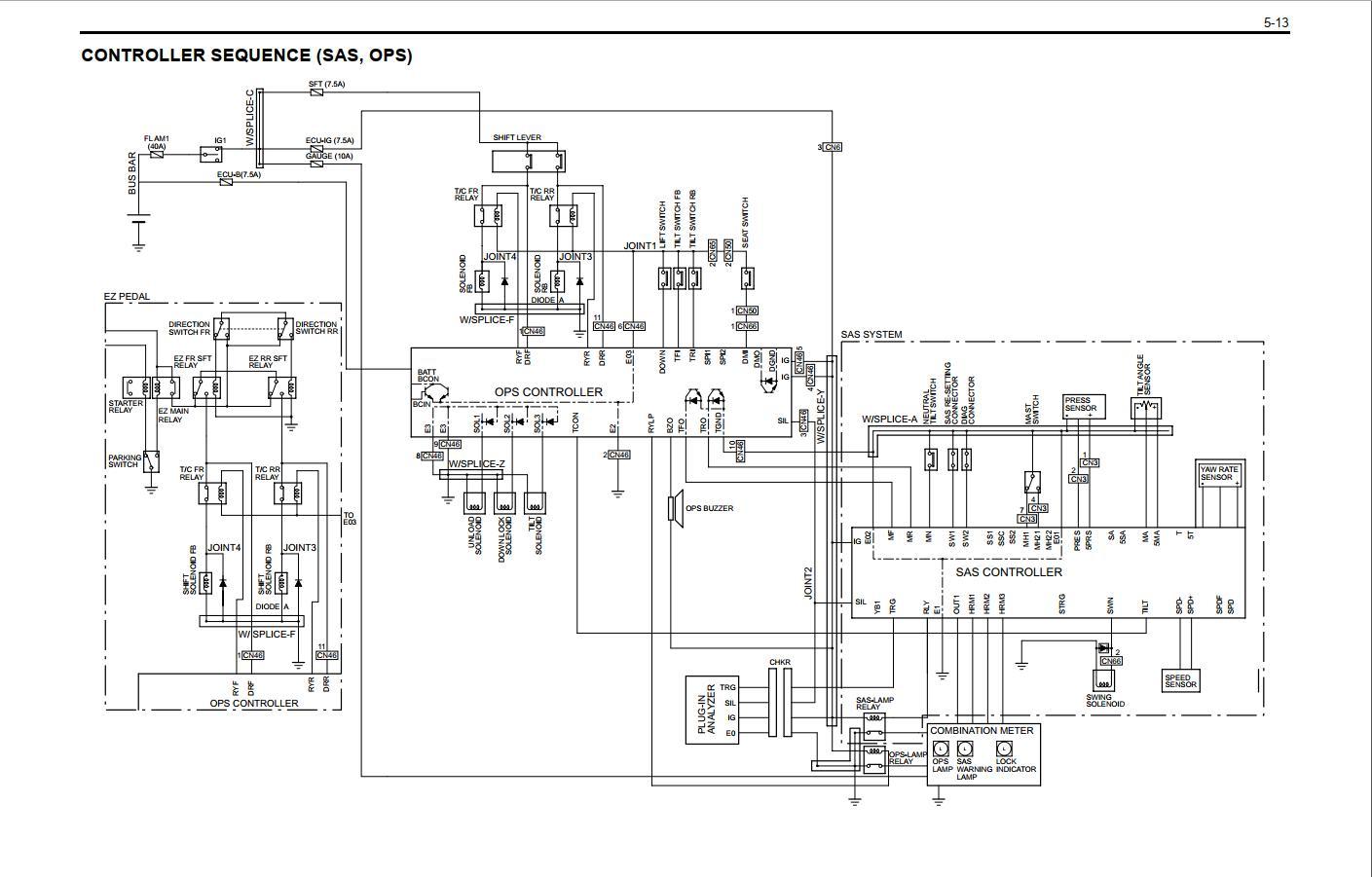 Toyota Forklift Wiring Diagram - Diagram Wiring Club brown-visit -  brown-visit.pavimentazionisgarbossavicenza.itpavimentazionisgarbossavicenza.it