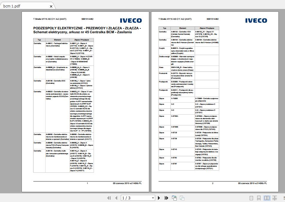 iveco stralis euro 6 electrical wiring diagram  auto repair