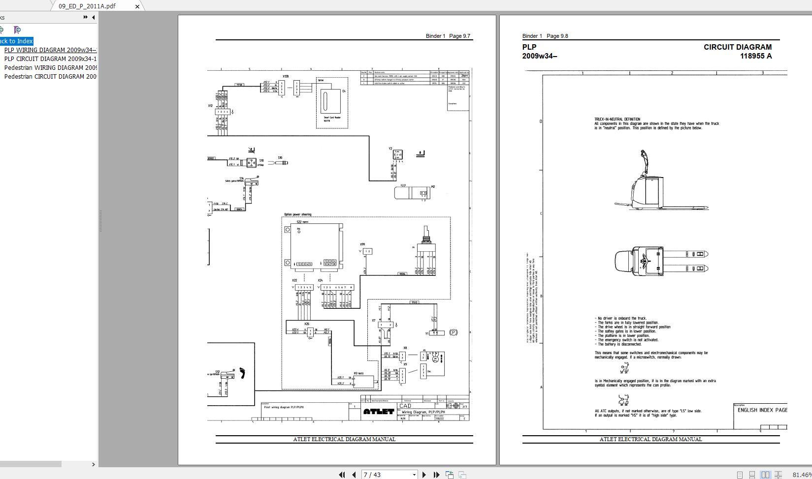 nissan forklift p series_2011a electrical diagrams | auto repair manual  forum - heavy equipment forums - download repair & workshop manual  autorepairmanuals.ws