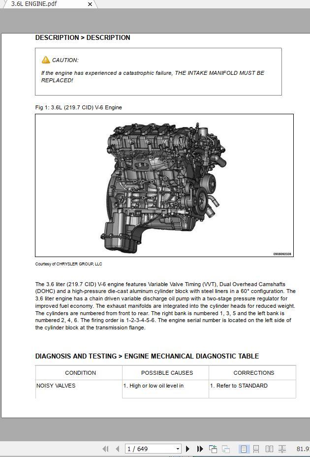 Jeep Grand Cherokee WK2 2014-2016 Workshop Manual & Wiring ...