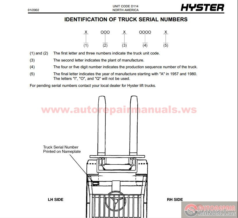 W40z Hyster parts manual