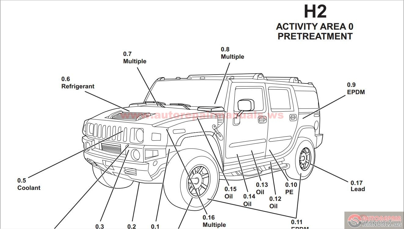 Hummer Wiring Diagram H2 Engine Another Blog About Throttle Position Sensor Location H3 2006