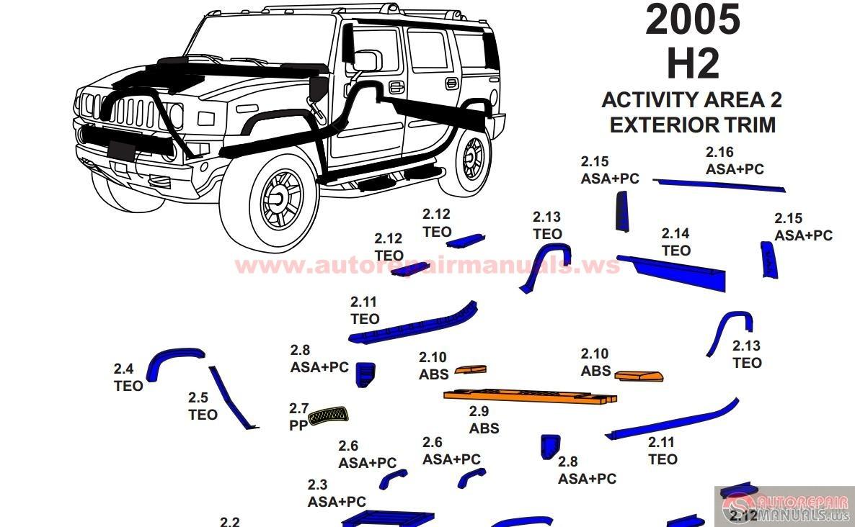 Hummer H14 14005 Repair Manual   Auto Repair Manual Forum ...   hummer h2 repair manual