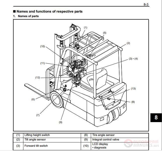 toyota electric forklift diagram diagram Toyota Wiring Harness Diagram Toyota Forklift Model FD70 Diagram