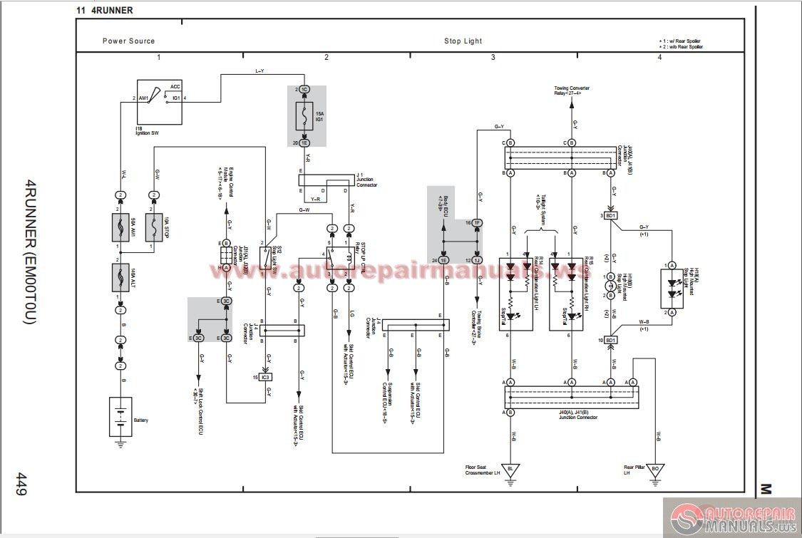 2006 Toyota 4runner Wiring Diagram Real Fuse 1999 Honda Accord Free Engine Image 1996 2000
