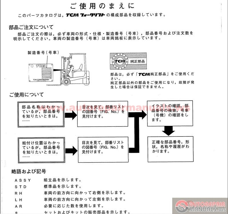 644d 34 Parts Manual