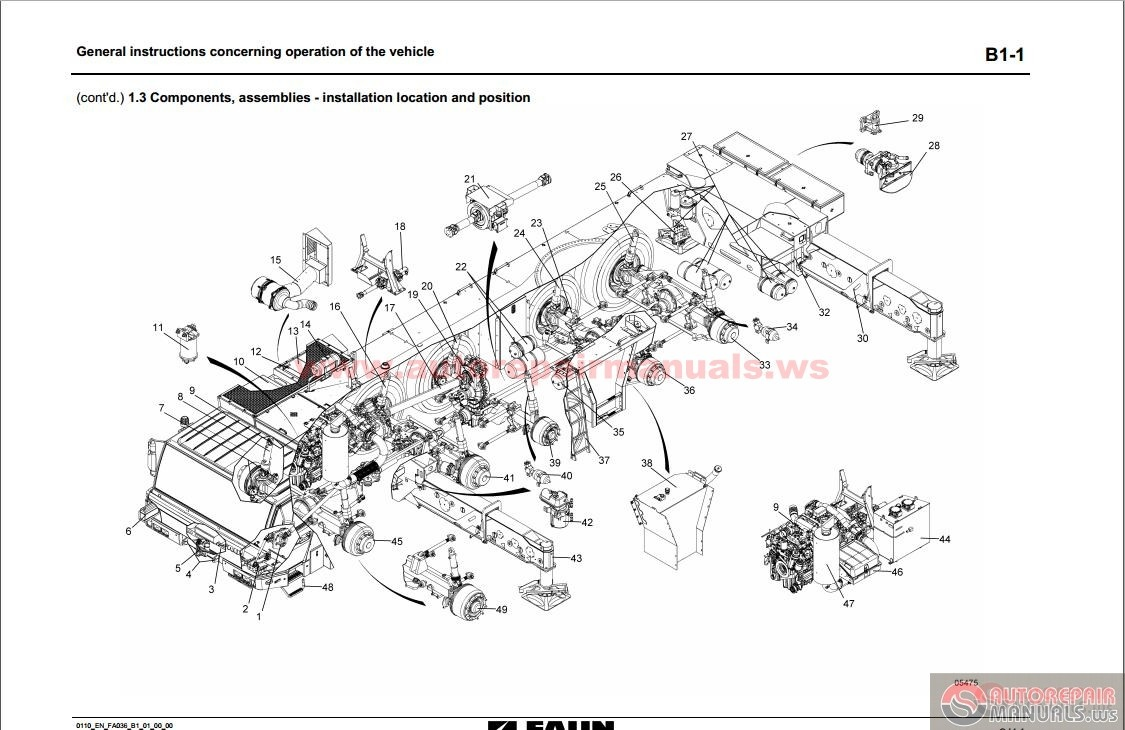 Tadano Z 220 Operating Manual