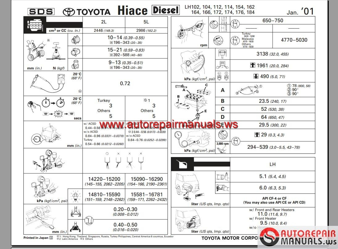 Toyota Hiace Ignition Wiring Diagram 36 Images 3 4 Engine 1989 2004 Workshop Manual5 Manual Auto Repair Forum