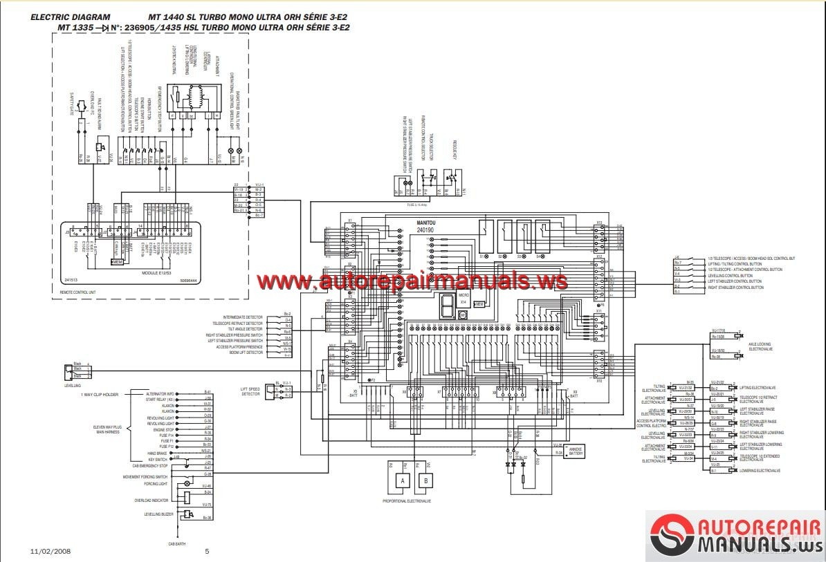 thermo king wiring pdf