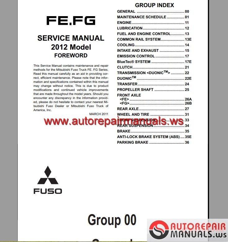 Mitsubishi canter Repair manual download