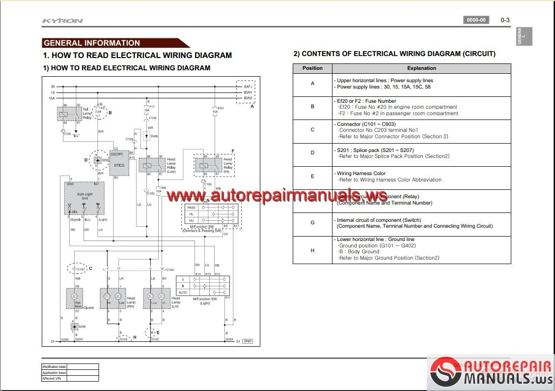 Volvo D1 30 Wiring Diagram 1983 240 Ssangyong Kyron D130 2007 04 Service Manuals And Electric 1998 740