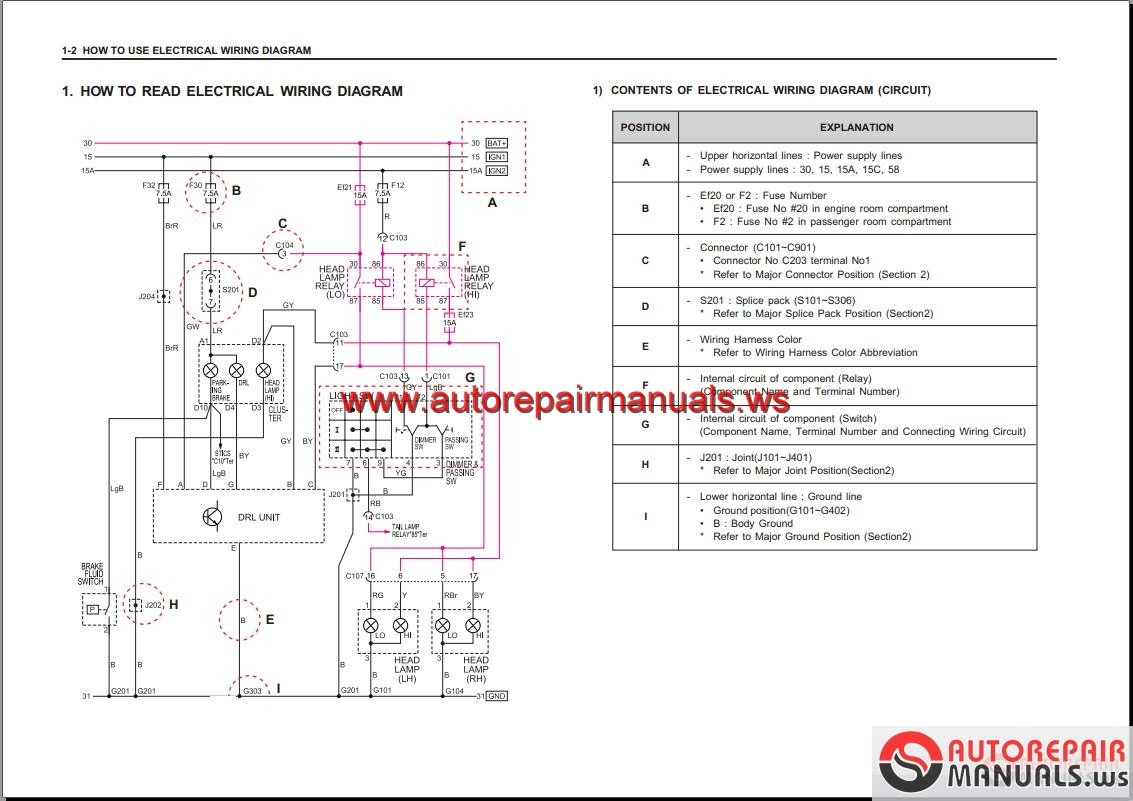 Daewoo Alarm Wiring Diagram Library Cielo 1997 Workshop Manual Images Gallery Car Radio Connector Antennas