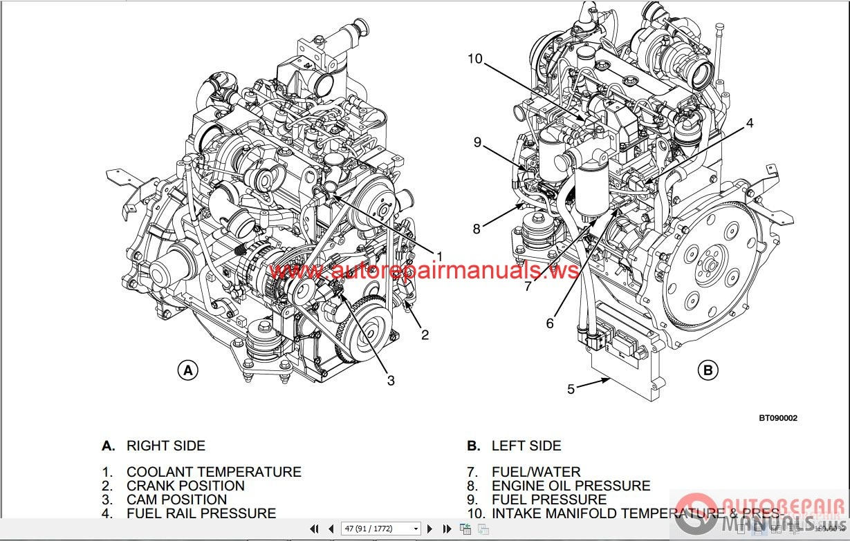 Hyster Forklift Engine Diagram Guide And Troubleshooting Of Wiring 50 Parts Fuse Box Brake